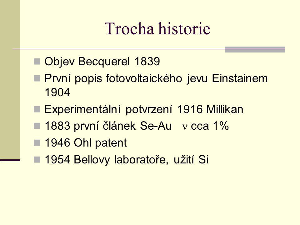 Trocha historie Objev Becquerel 1839 První popis fotovoltaického jevu Einstainem 1904 Experimentální potvrzení 1916 Millikan 1883 první článek Se-Au 