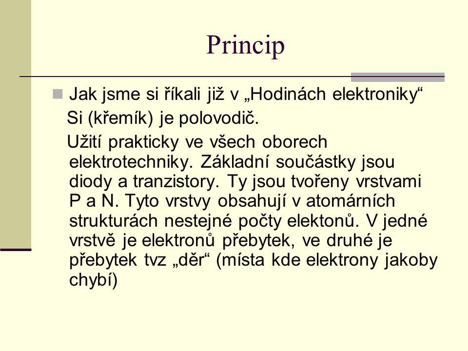"""Princip Jak jsme si říkali již v """"Hodinách elektroniky"""" Si (křemík) je polovodič. Užití prakticky ve všech oborech elektrotechniky. Základní součástky"""