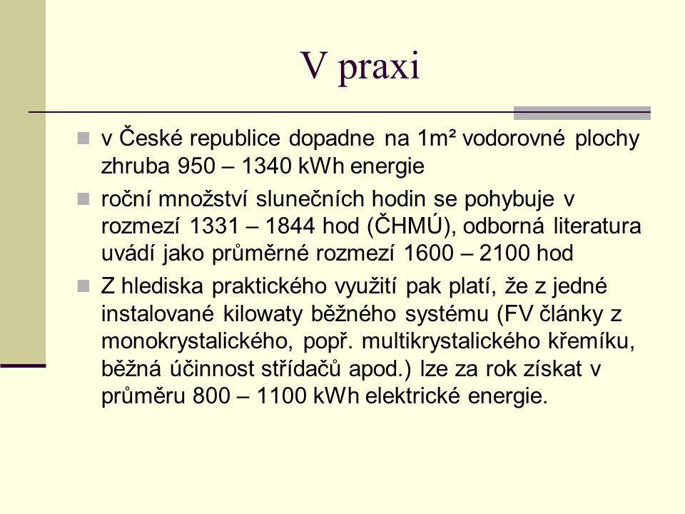 V praxi v České republice dopadne na 1m² vodorovné plochy zhruba 950 – 1340 kWh energie roční množství slunečních hodin se pohybuje v rozmezí 1331 – 1