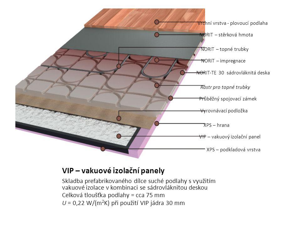 VIP – vakuové izolační panely Skladba prefabrikovaného dílce suché podlahy s využitím vakuové izolace v kombinaci se sádrovláknitou deskou Celková tlo