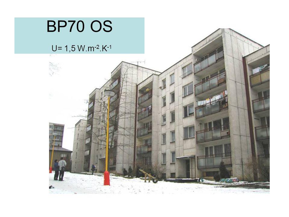 BP70 OS U= 1,5 W.m -2.K -1