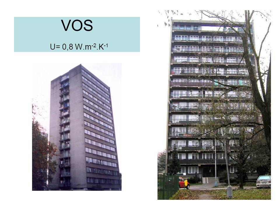 VOS U= 0,8 W.m -2.K -1