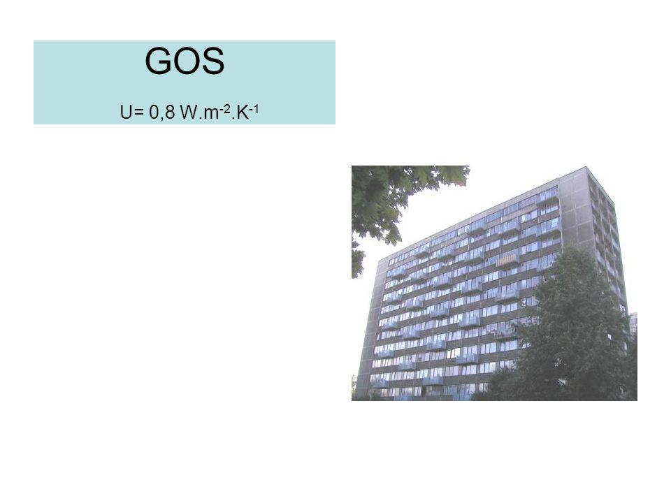 GOS U= 0,8 W.m -2.K -1