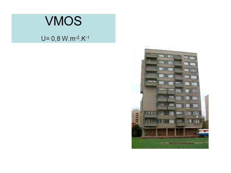 VMOS U= 0,8 W.m -2.K -1