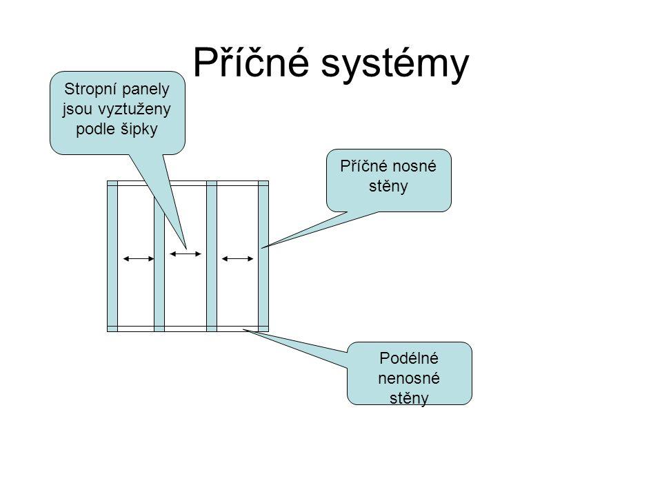 Podélné systémy Podélné stěny nosné i izolační Pole složené z pilířů a průvlaků Stropní panely jsou vyztuženy podle šipky