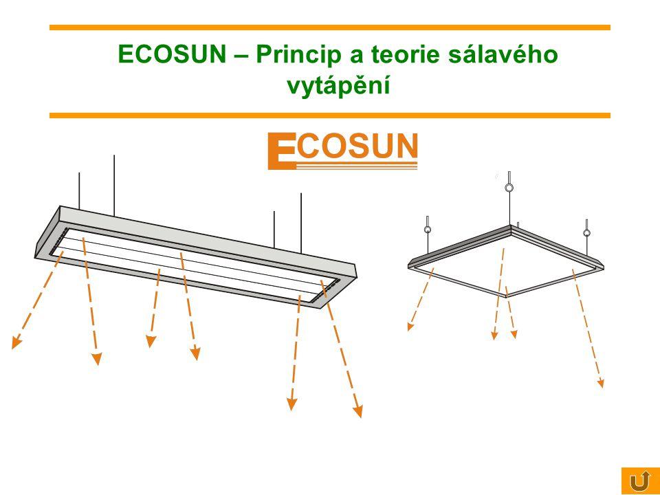 Panely ECOSUN S lze i např. temperovat letadla v chladných hangárech a tím předcházet problému při možném zamrzání. (Realizace na letišti v John Lenno