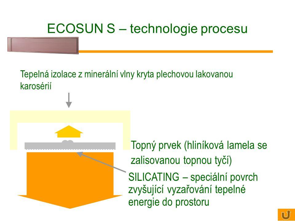 Vysokoteplotní panel ECOSUN S  Podíl sálavé složky min. 85% !  povrchová teplota lamel - cca 350°C.  - výkonová řada 900,1200,1800,2400,3000,3600 W