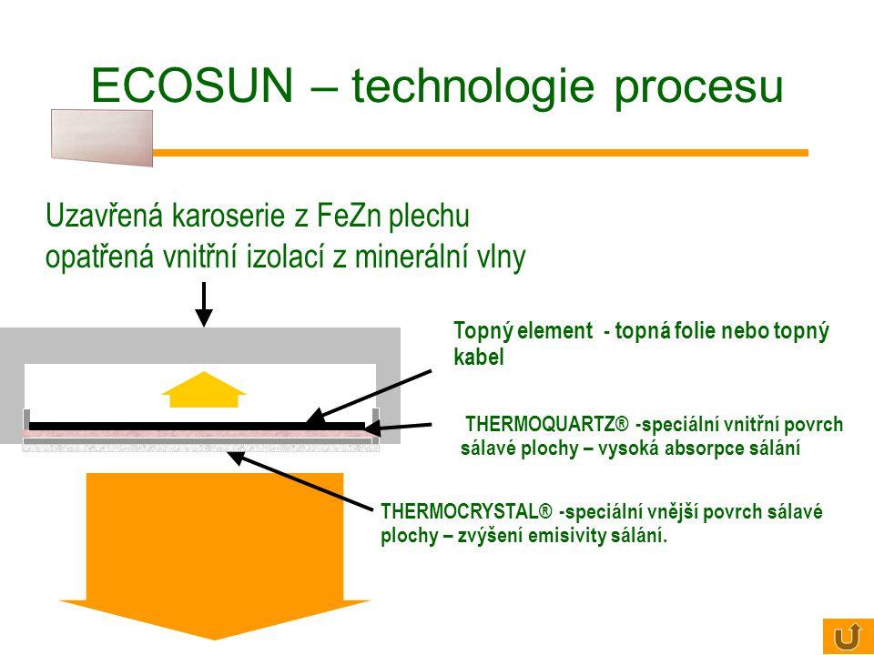 Nízkoteplotní panel ECOSUN  Podíl sálavé složky 85%  povrchová teplota vyzařovací  plochy 90 - 110°C.  - výkonová řada 300, 600, 700W  - krytí IP