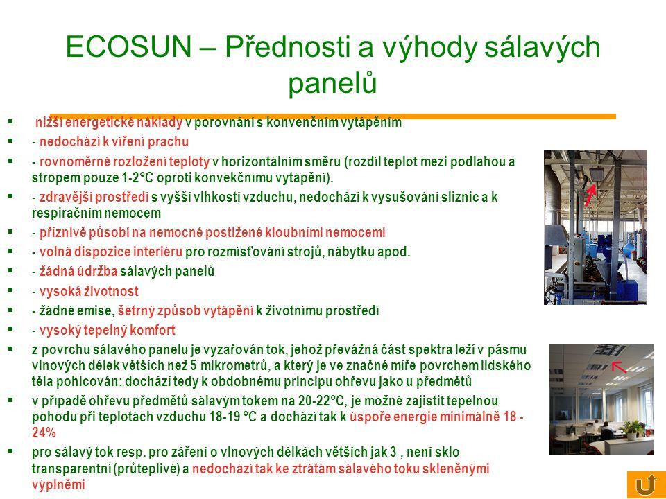 ECOSUN - Řady Sálavé panely jsou vyráběny ve dvou základních řadách: 1)Vysokoteplotní panely ECOSUN S - jsou vybaveny rovnou vyzařovací plochou, která