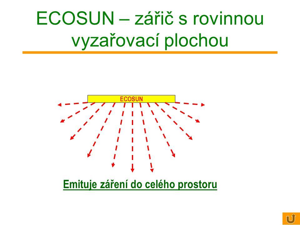 ZONÁLNÍ VYTÁPĚNÍ - Při soustavném topném režimu s nižší úrovní tepelného komfortu -Způsob ohřevu kdy v relativně velkém celoplošně nevytápěném prostoru jsou sálavým teplem vytápěny pouze exponované, relativně malé plochy (případy málo zateplených hal) součinitel prostupu tepla pláště objektu k (U) > 2W / m2K Doporučený postup při navrhování sálavého vytápění panely ECOSUN