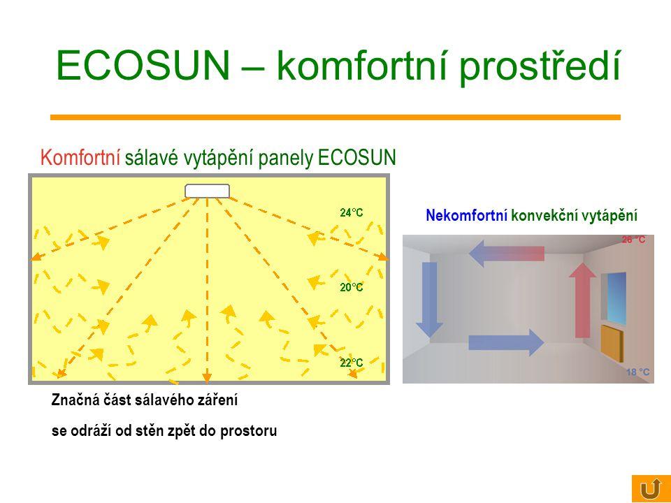 ECOSUN – komfortní prostředí Komfortní sálavé vytápění panely ECOSUN Nekomfortní konvekční vytápění Značná část sálavého záření se odráží od stěn zpět do prostoru