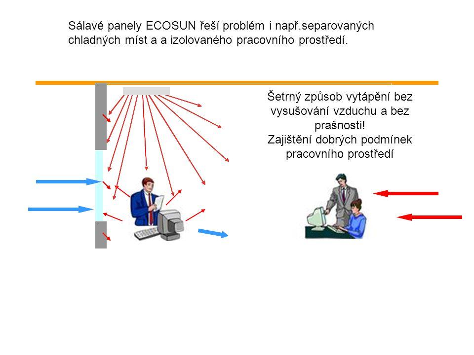 Výhody sálavého vytápění  Pro sálavý tok resp. pro záření o vlnových délkách větších jak 3 µ m, není sklo transparentní (průteplivé) a nedochází tak