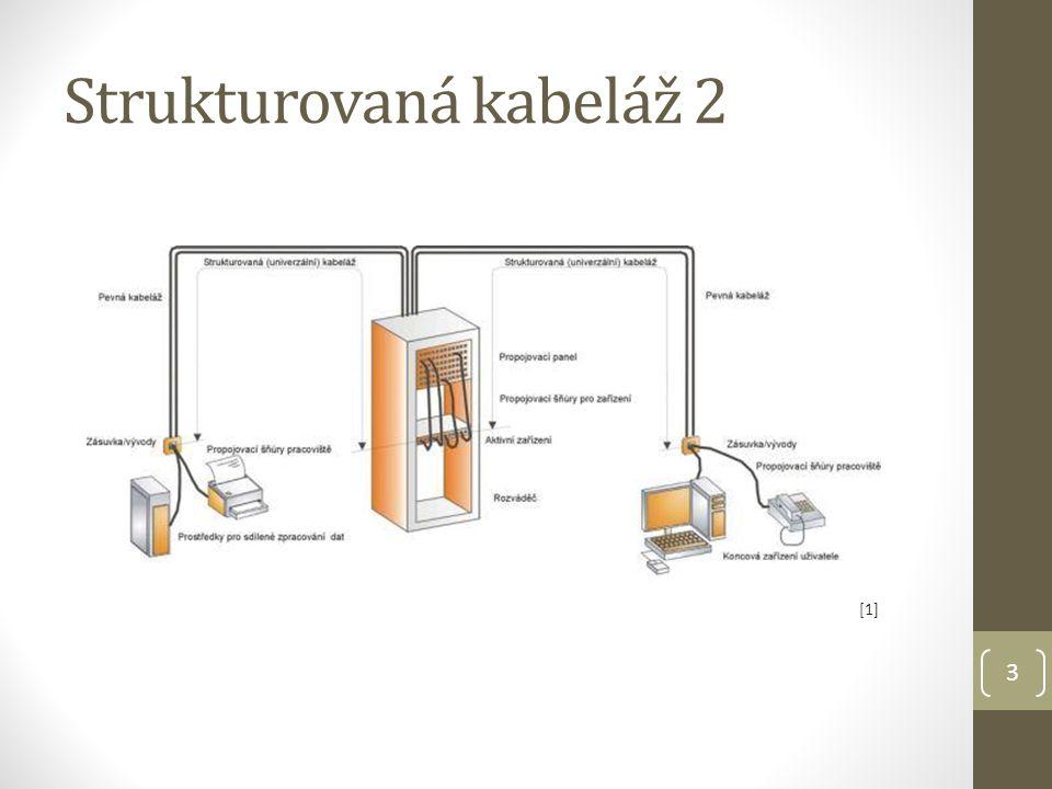 4 Strukturovaná kabeláž 3 [3] [2]