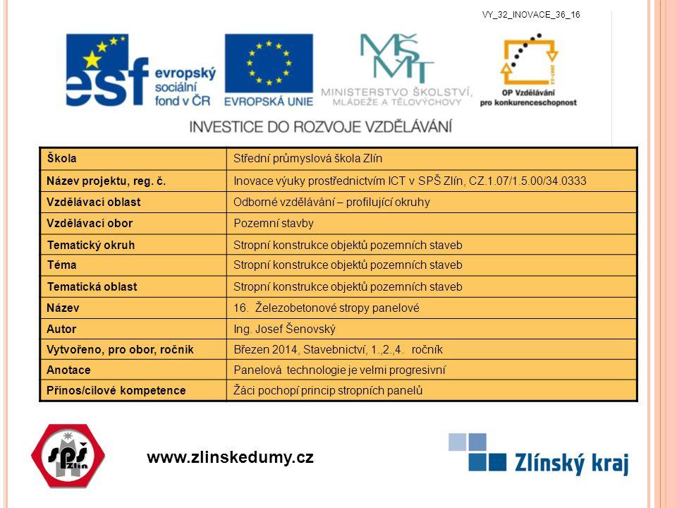 www.zlinskedumy.cz VY_32_INOVACE_36_16 ŠkolaStřední průmyslová škola Zlín Název projektu, reg. č.Inovace výuky prostřednictvím ICT v SPŠ Zlín, CZ.1.07