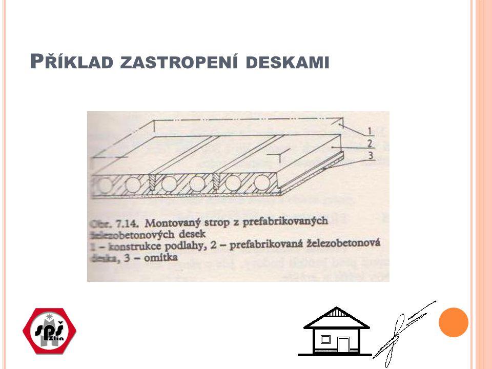P LNÉ STROPNÍ PANELY Nejsou současným stavebnictvím moc využívány Uplatnění měly především v panelové výstavbě Při tloušťce 150 mm vykazují přijatelný zvukový útlum Vyráběné rozměry dle modulové skladby objektu a dopravních možností Šířka zpravidla 2400mm (výjimečně 3000) Délka 3000, 3600, 4800 (6000) mm
