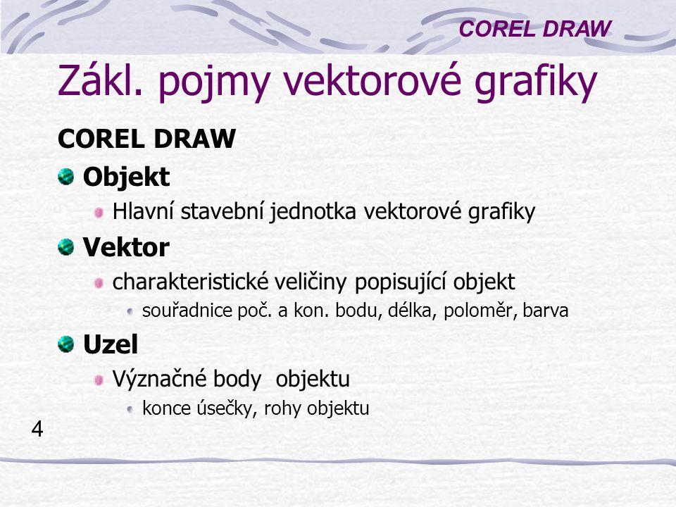 COREL DRAW 4 Zákl. pojmy vektorové grafiky COREL DRAW Objekt Hlavní stavební jednotka vektorové grafiky Vektor charakteristické veličiny popisující ob