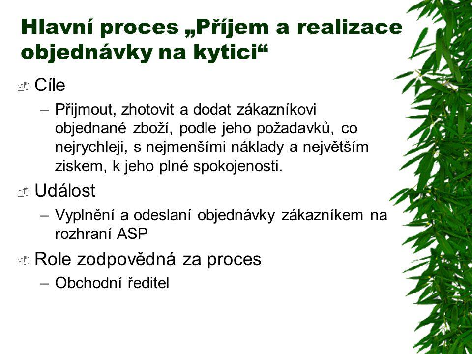 """Hlavní proces """"Příjem a realizace objednávky na kytici""""  Cíle –Přijmout, zhotovit a dodat zákazníkovi objednané zboží, podle jeho požadavků, co nejry"""