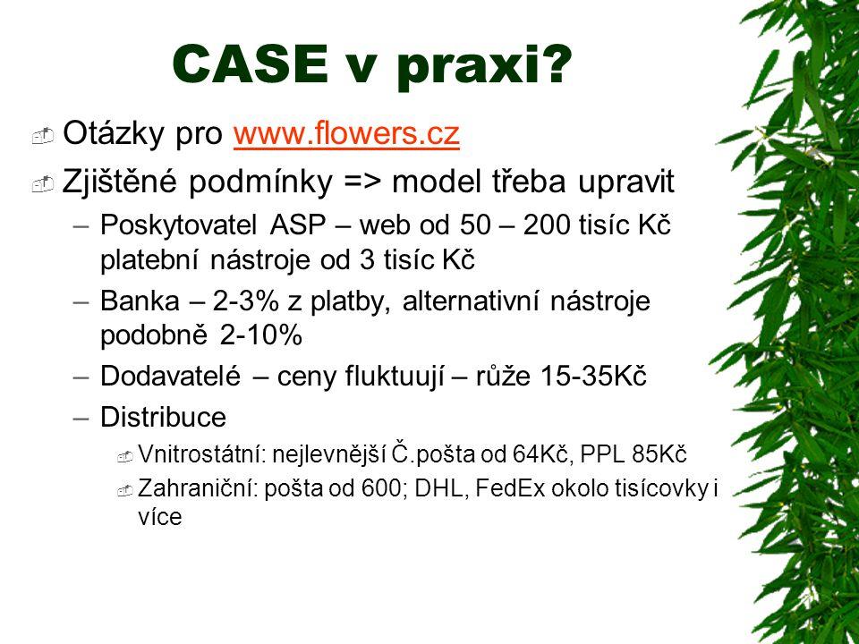 CASE v praxi?  Otázky pro www.flowers.czwww.flowers.cz  Zjištěné podmínky => model třeba upravit –Poskytovatel ASP – web od 50 – 200 tisíc Kč plateb