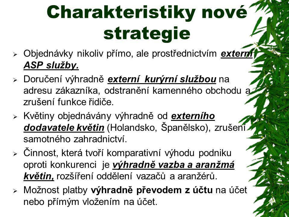 Charakteristiky nové strategie  Objednávky nikoliv přímo, ale prostřednictvím externí ASP služby.  Doručení výhradně externí kurýrní službou na adre