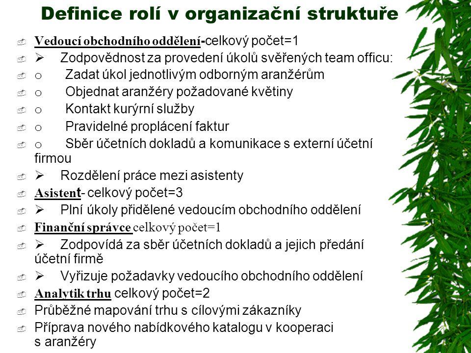 Definice rolí v organizační struktuře  Vedoucí obchodního oddělení -celkový počet=1   Zodpovědnost za provedení úkolů svěřených team officu:  o Za