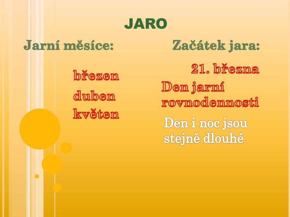Prezentace byla vytvořena v rámci projektu Podpora moderních forem výuky na ZŠ Libereckého kraje JARO Eva Řičářová ZŠ Křížanská
