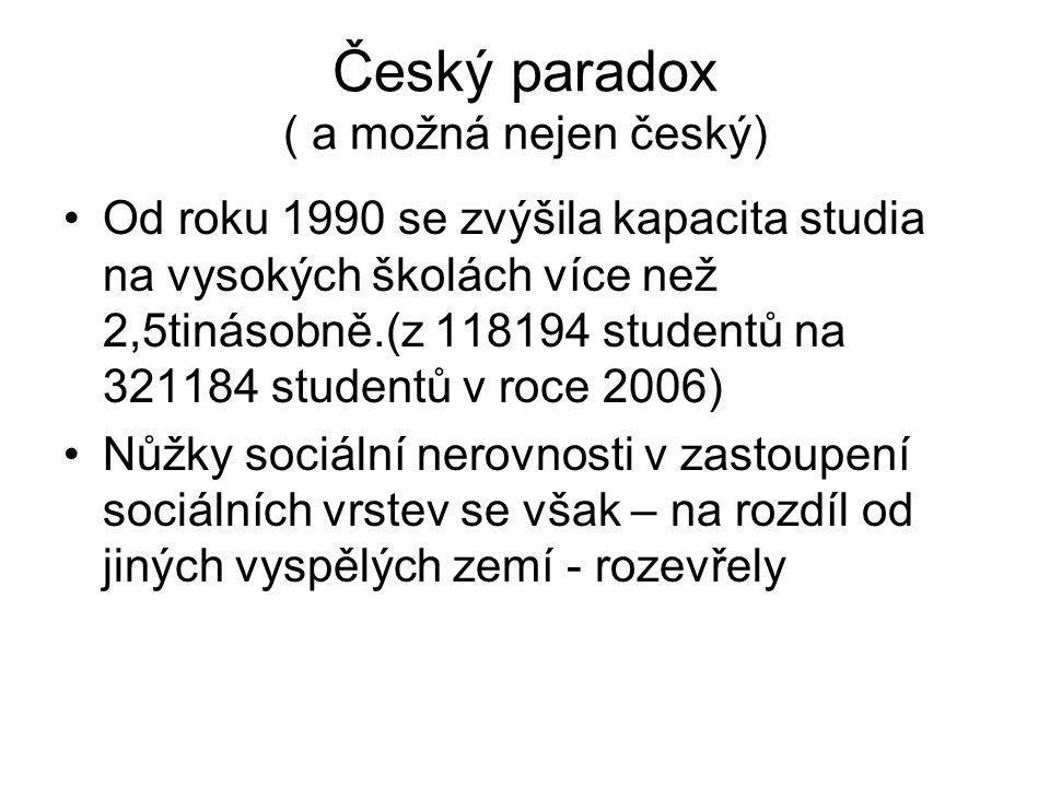 Český paradox ( a možná nejen český) Od roku 1990 se zvýšila kapacita studia na vysokých školách více než 2,5tinásobně.(z 118194 studentů na 321184 studentů v roce 2006) Nůžky sociální nerovnosti v zastoupení sociálních vrstev se však – na rozdíl od jiných vyspělých zemí - rozevřely