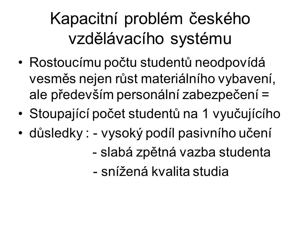 Kapacitní problém českého vzdělávacího systému Rostoucímu počtu studentů neodpovídá vesměs nejen růst materiálního vybavení, ale především personální zabezpečení = Stoupající počet studentů na 1 vyučujícího důsledky : - vysoký podíl pasivního učení - slabá zpětná vazba studenta - snížená kvalita studia