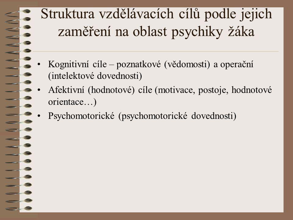 Struktura vzdělávacích cílů podle jejich zaměření na oblast psychiky žáka Kognitivní cíle – poznatkové (vědomosti) a operační (intelektové dovednosti)