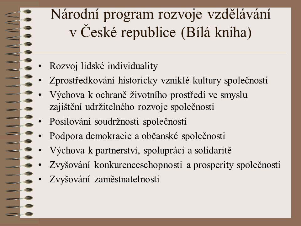 obecné cíle výsledky vzdělávání konkretizace učební požadavky dokumenty učitel žák