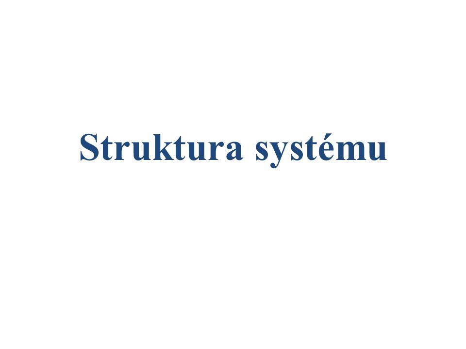 Struktura systému