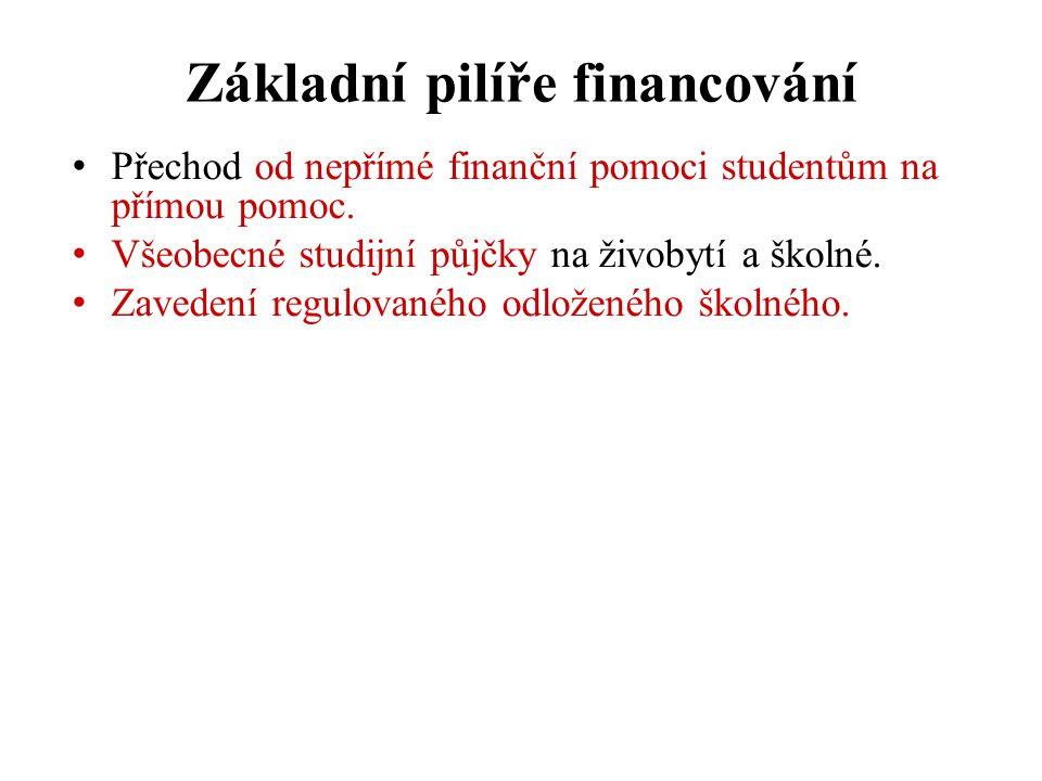 Základní pilíře financování Přechod od nepřímé finanční pomoci studentům na přímou pomoc. Všeobecné studijní půjčky na živobytí a školné. Zavedení reg