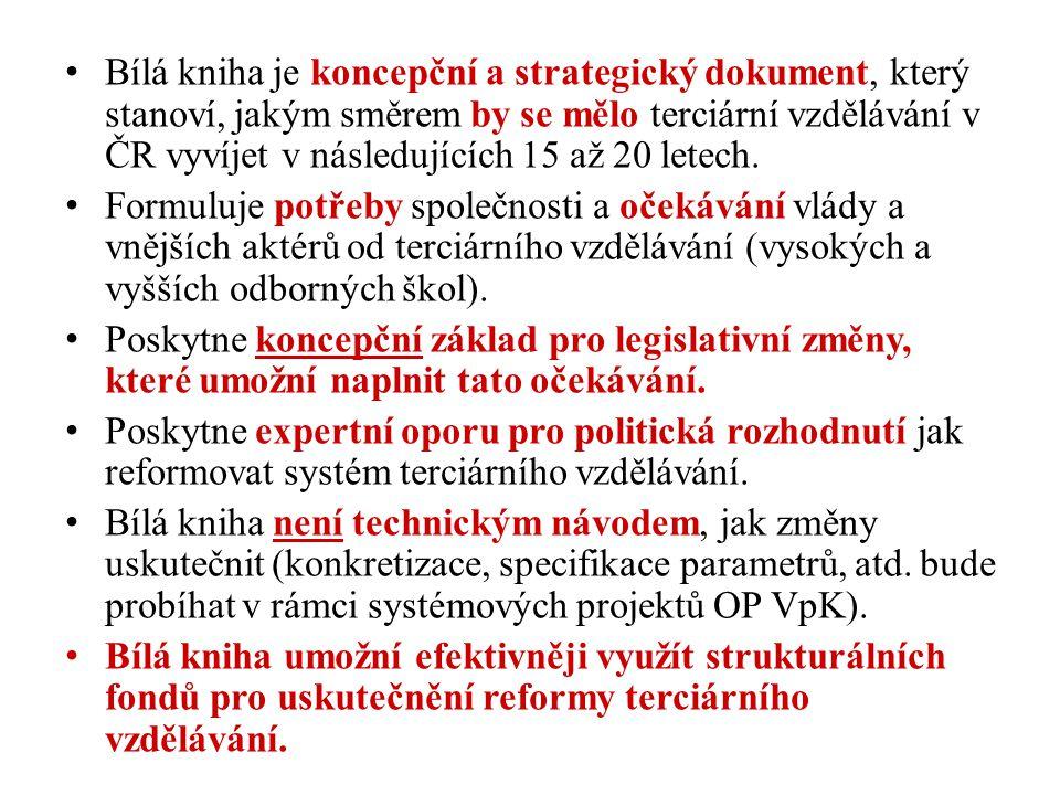 Bílá kniha je koncepční a strategický dokument, který stanoví, jakým směrem by se mělo terciární vzdělávání v ČR vyvíjet v následujících 15 až 20 lete
