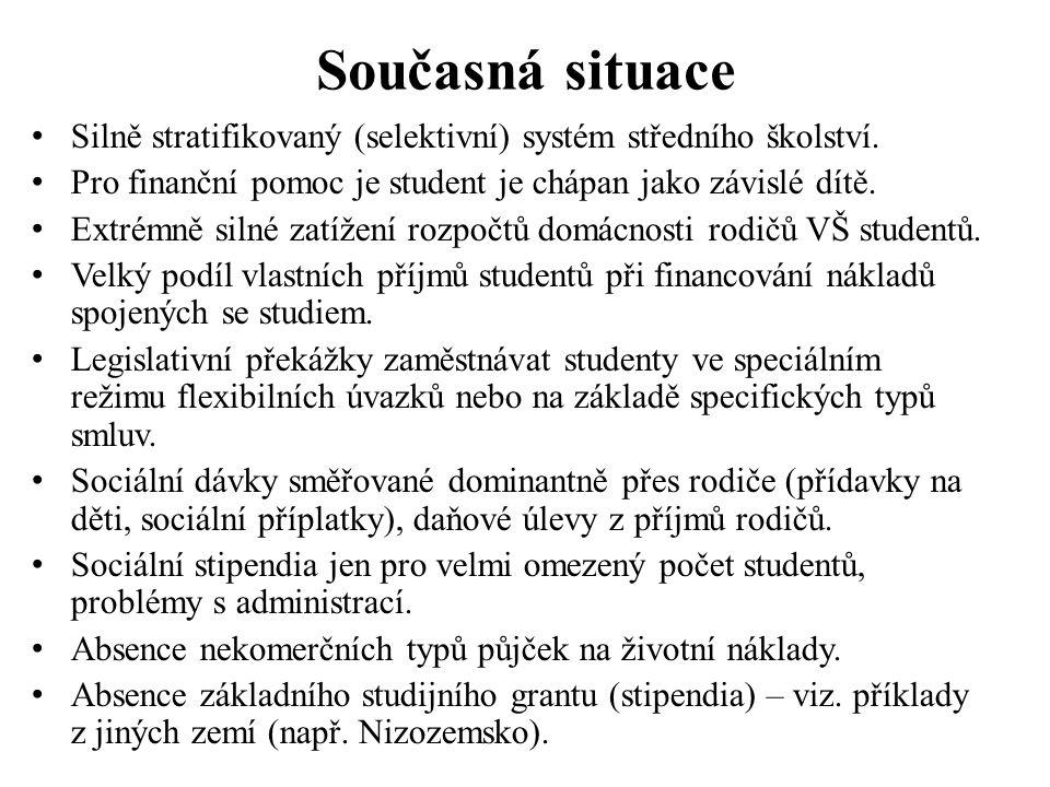Současná situace Silně stratifikovaný (selektivní) systém středního školství.
