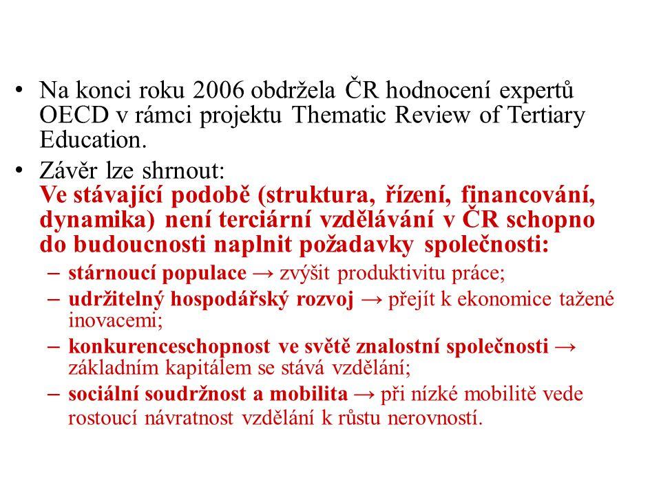 Na konci roku 2006 obdržela ČR hodnocení expertů OECD v rámci projektu Thematic Review of Tertiary Education. Závěr lze shrnout: Ve stávající podobě (