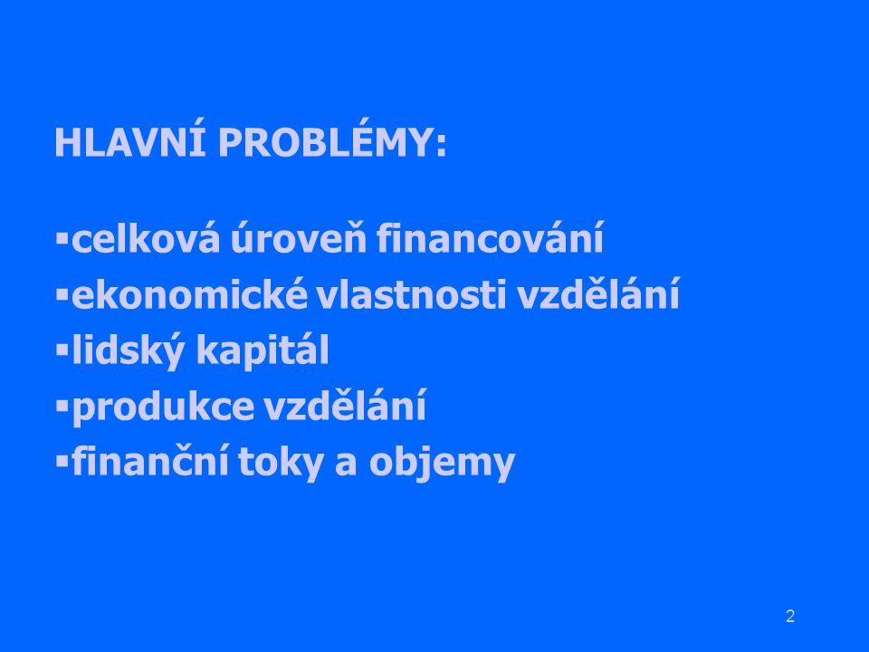2 HLAVNÍ PROBLÉMY:  celková úroveň financování  ekonomické vlastnosti vzdělání  lidský kapitál  produkce vzdělání  finanční toky a objemy
