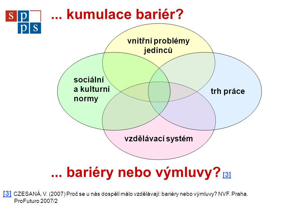 1.Jak na bariéry dané vnitřními problémy jedinců a sociálními a kulturními normami.