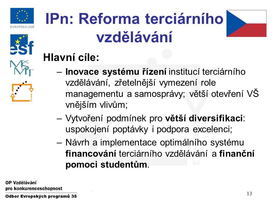 IPn: Reforma terciárního vzdělávání Hlavní cíle: –Inovace systému řízení institucí terciárního vzdělávání, zřetelnější vymezení role managementu a samosprávy; větší otevření VŠ vnějším vlivům; –Vytvoření podmínek pro větší diversifikaci: uspokojení poptávky i podpora excelenci; –Návrh a implementace optimálního systému financování terciárního vzdělávání a finanční pomoci studentům.