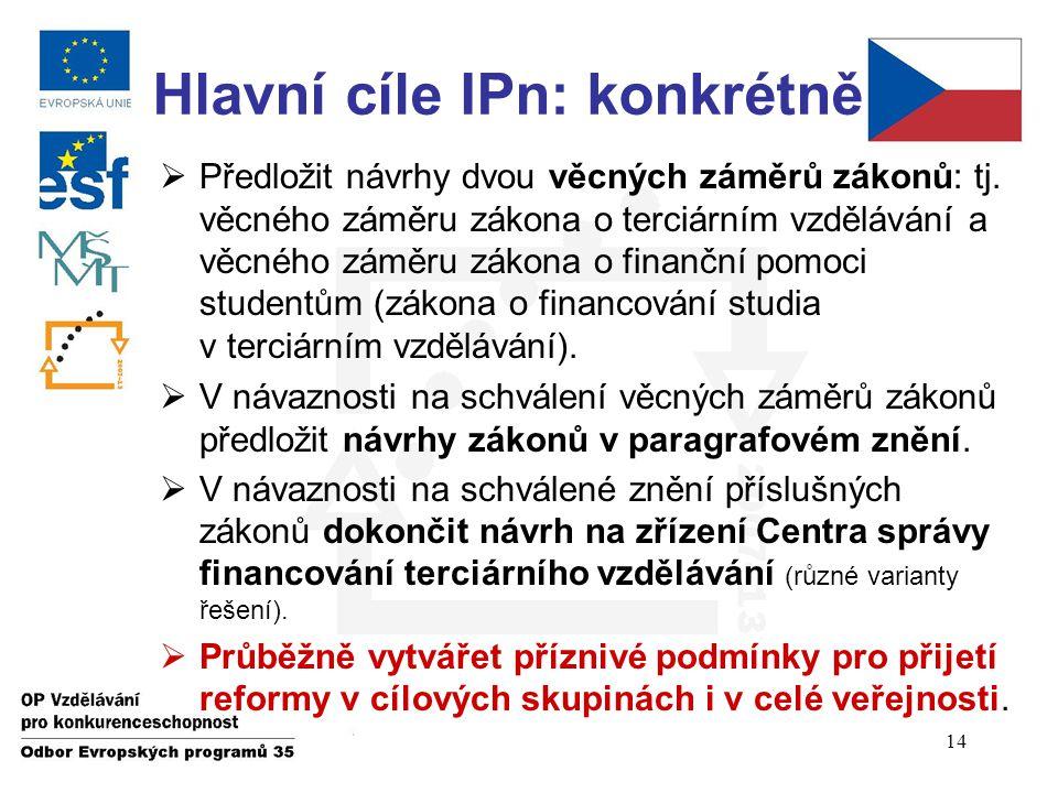 Hlavní cíle IPn: konkrétně  Předložit návrhy dvou věcných záměrů zákonů: tj.