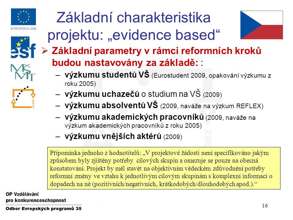 """Základní charakteristika projektu: """"evidence based  Základní parametry v rámci reformních kroků budou nastavovány za základě: : –výzkumu studentů VŠ (Eurostudent 2009, opakování výzkumu z roku 2005) –výzkumu uchazečů o studium na VŠ (2009) –výzkumu absolventů VŠ (2009, naváže na výzkum REFLEX) –výzkumu akademických pracovníků (2009, naváže na výzkum akademických pracovníků z roku 2005) –výzkumu vnějších aktérů (2009) 16 Připomínka jednoho z hodnotitelů: """"V projektové žádosti není specifikováno jakým způsobem byly zjištěny potřeby cílových skupin a omezuje se pouze na obecná konstatování."""