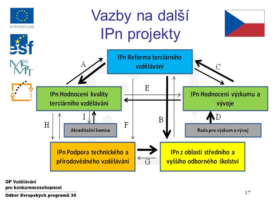Vazby na další IPn projekty 17