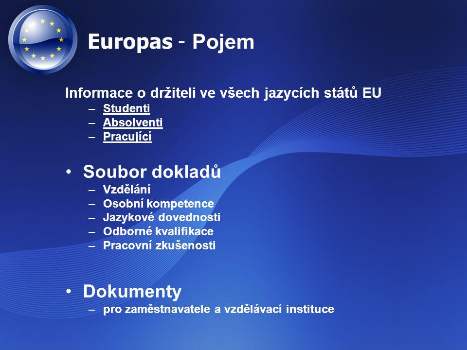 Europas - Pojem Informace o držiteli ve všech jazycích států EU –Studenti –Absolventi –Pracující Soubor dokladů –Vzdělání –Osobní kompetence –Jazykové