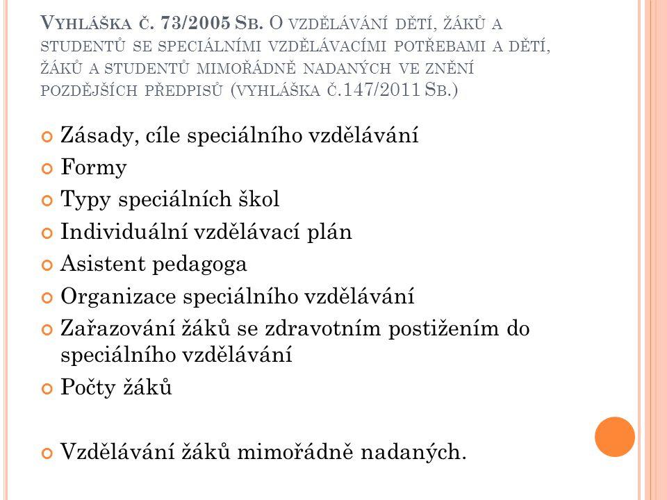 V YHLÁŠKA Č. 73/2005 S B. O VZDĚLÁVÁNÍ DĚTÍ, ŽÁKŮ A STUDENTŮ SE SPECIÁLNÍMI VZDĚLÁVACÍMI POTŘEBAMI A DĚTÍ, ŽÁKŮ A STUDENTŮ MIMOŘÁDNĚ NADANÝCH VE ZNĚNÍ
