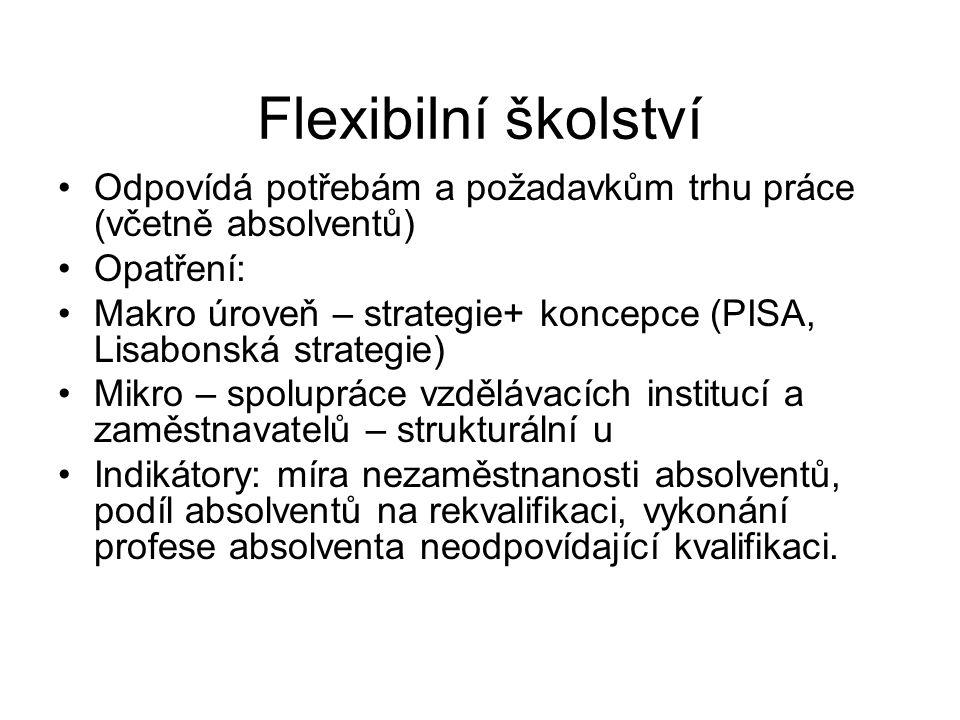 Flexibilní školství Odpovídá potřebám a požadavkům trhu práce (včetně absolventů) Opatření: Makro úroveň – strategie+ koncepce (PISA, Lisabonská strat