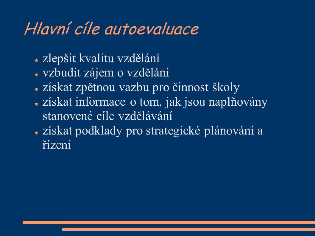 "Autoevaluace školy – aktivita ""Sluníčko"