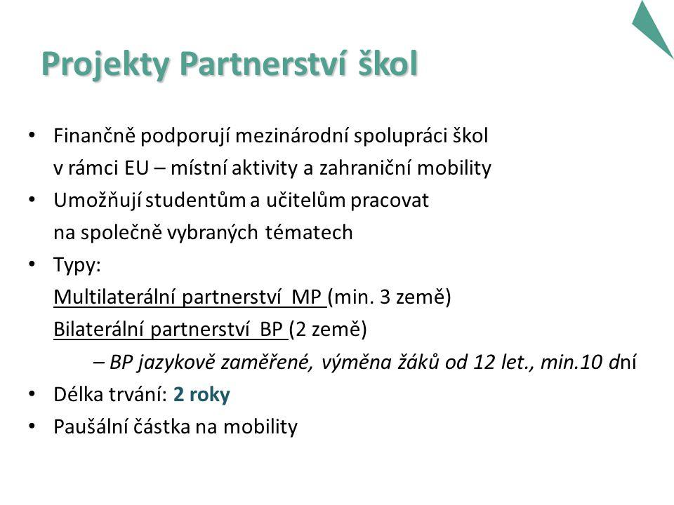 Projekty Partnerství škol Finančně podporují mezinárodní spolupráci škol v rámci EU – místní aktivity a zahraniční mobility Umožňují studentům a učitelům pracovat na společně vybraných tématech Typy: Multilaterální partnerství MP (min.
