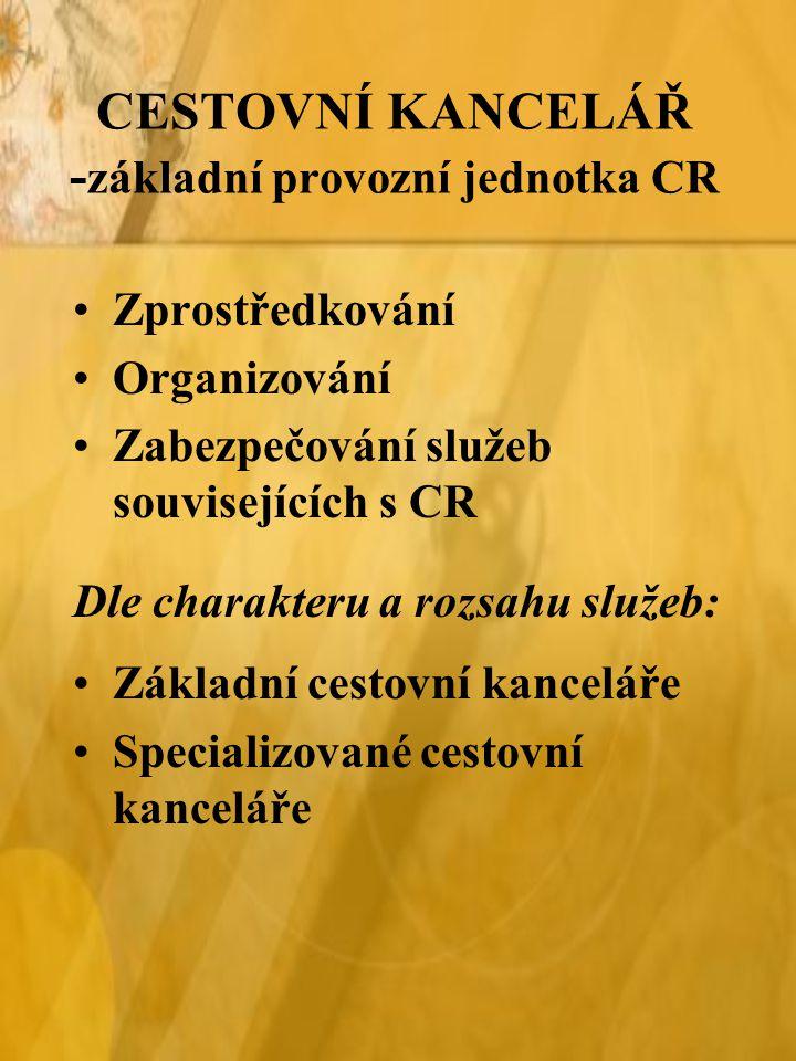 CESTOVNÍ KANCELÁŘ - základní provozní jednotka CR Zprostředkování Organizování Zabezpečování služeb souvisejících s CR Dle charakteru a rozsahu služeb