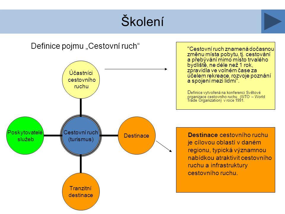 Školení  Cestovní ruch - součást hospodářství  Podmínky pro rozvoj cestovního ruchu  Hlavní oblasti cestovního ruchu  Cestovní ruch v ČR  Test Šk