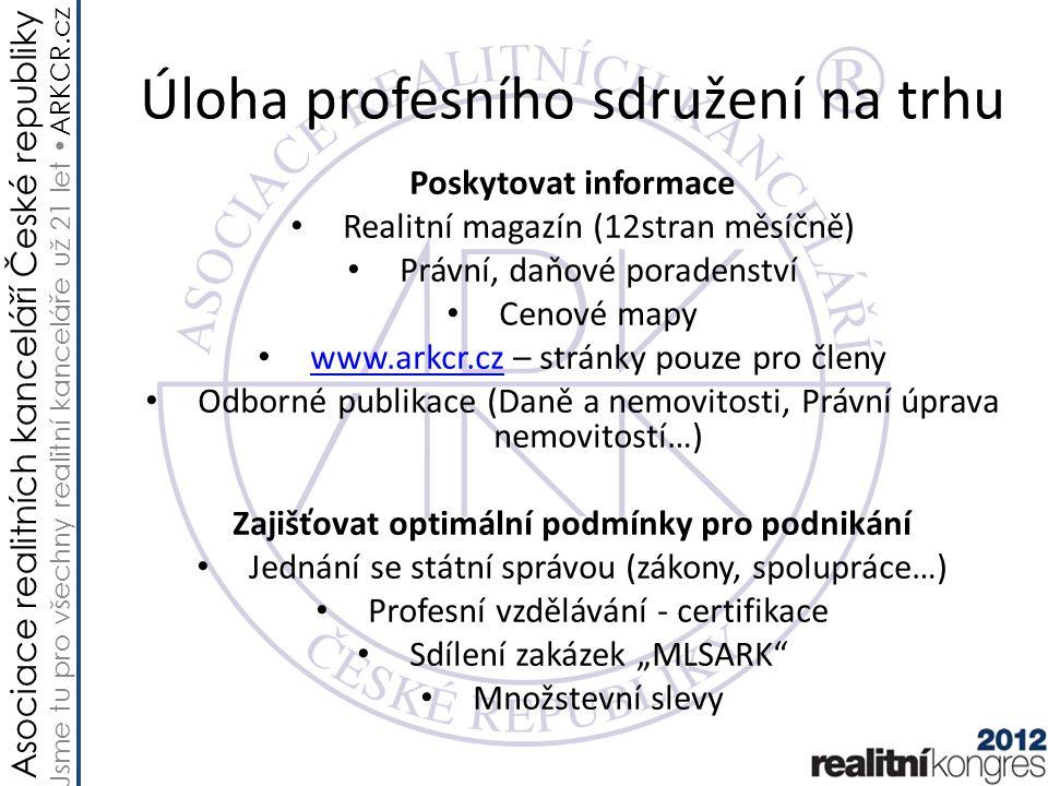 Asociace realitních kanceláří České republiky Jsme tu pro všechny realitní kanceláře už 21 let ARKCR.cz Úloha profesního sdružení na trhu Poskytovat i