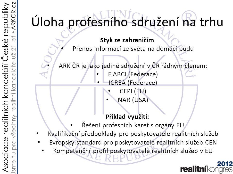 Asociace realitních kanceláří České republiky Jsme tu pro všechny realitní kanceláře už 21 let ARKCR.cz Úloha profesního sdružení na trhu Styk ze zahr