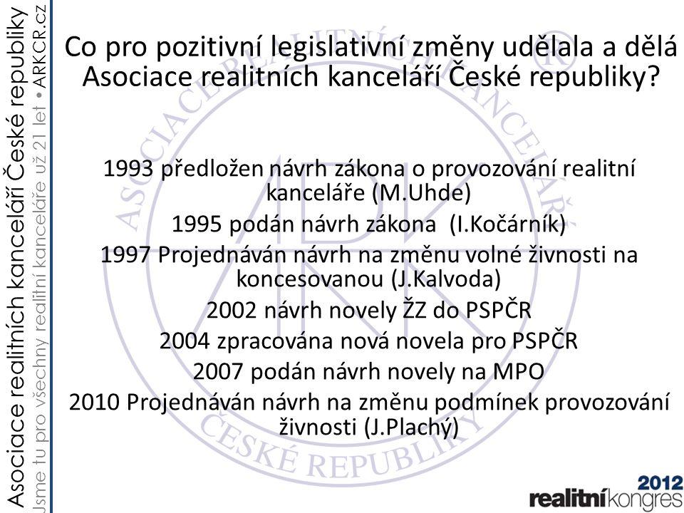 Asociace realitních kanceláří České republiky Jsme tu pro všechny realitní kanceláře už 21 let ARKCR.cz Realitní kanceláří v ČR Děkuji za pozornost a těším se na dotazy.